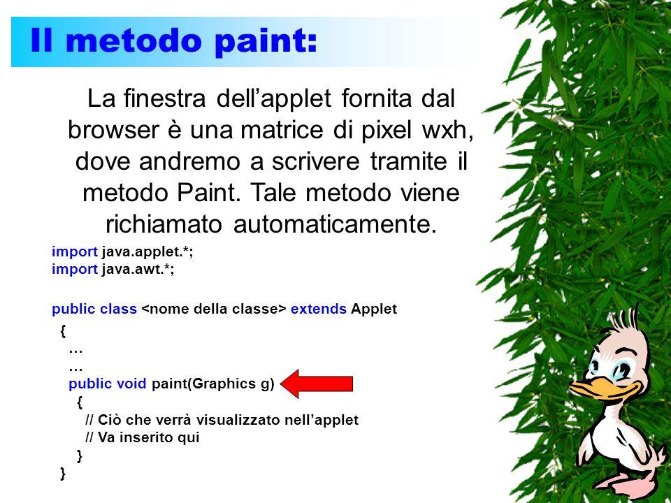 Il metodo paint: La finestra dellapplet fornita dal browser è una matrice di pixel wxh, dove andremo a scrivere tramite il metodo Paint. Tale metodo v