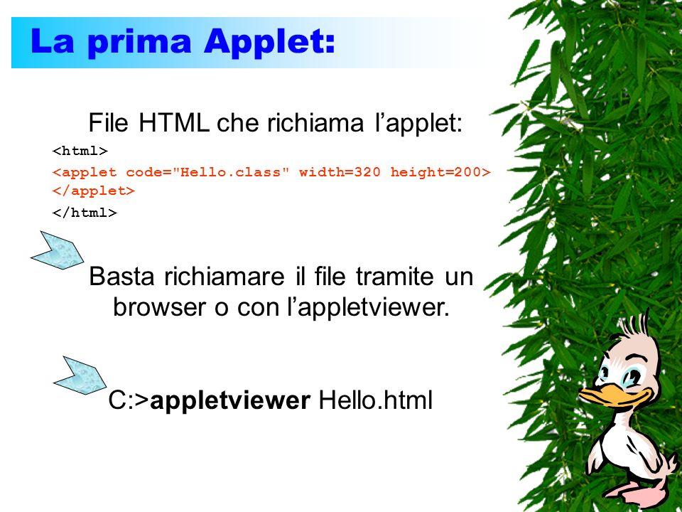 La prima Applet: File HTML che richiama lapplet: Basta richiamare il file tramite un browser o con lappletviewer. C:>appletviewer Hello.html
