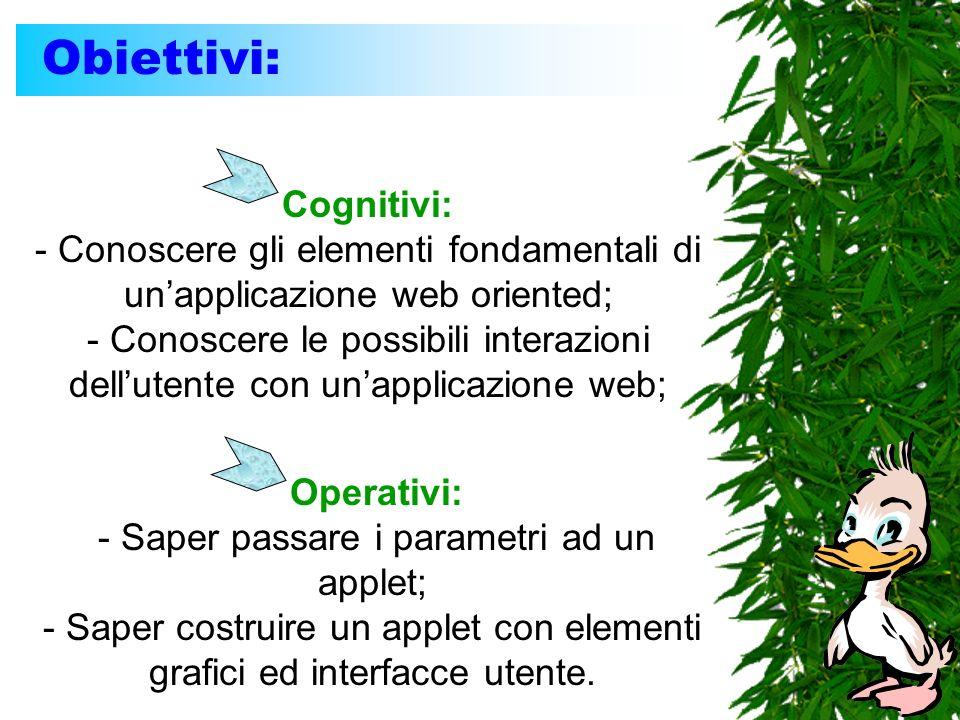 Obiettivi: Operativi: - Saper passare i parametri ad un applet; - Saper costruire un applet con elementi grafici ed interfacce utente. Cognitivi: - Co