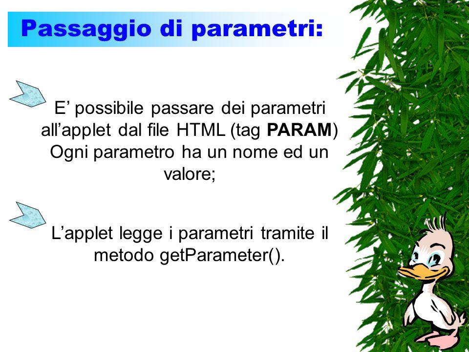 Passaggio di parametri: E possibile passare dei parametri allapplet dal file HTML (tag PARAM) Ogni parametro ha un nome ed un valore; Lapplet legge i parametri tramite il metodo getParameter().