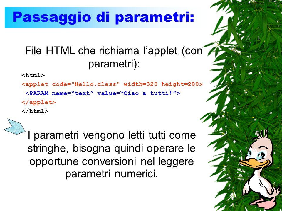 Passaggio di parametri: File HTML che richiama lapplet (con parametri): I parametri vengono letti tutti come stringhe, bisogna quindi operare le opportune conversioni nel leggere parametri numerici.