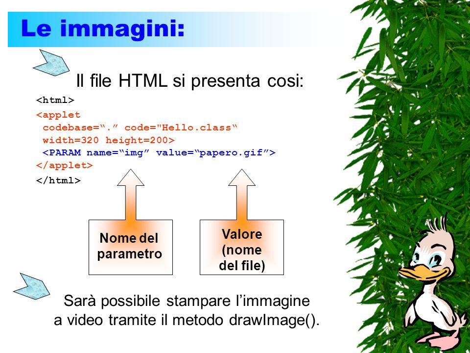 Le immagini: Il file HTML si presenta cosi: Nome del parametro Valore (nome del file) Sarà possibile stampare limmagine a video tramite il metodo drawImage().
