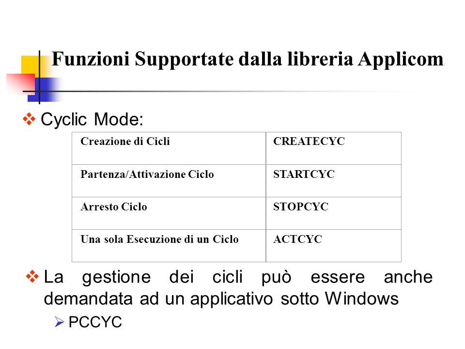 Cyclic Mode: Creazione di CicliCREATECYC Partenza/Attivazione CicloSTARTCYC Arresto CicloSTOPCYC Una sola Esecuzione di un CicloACTCYC La gestione dei