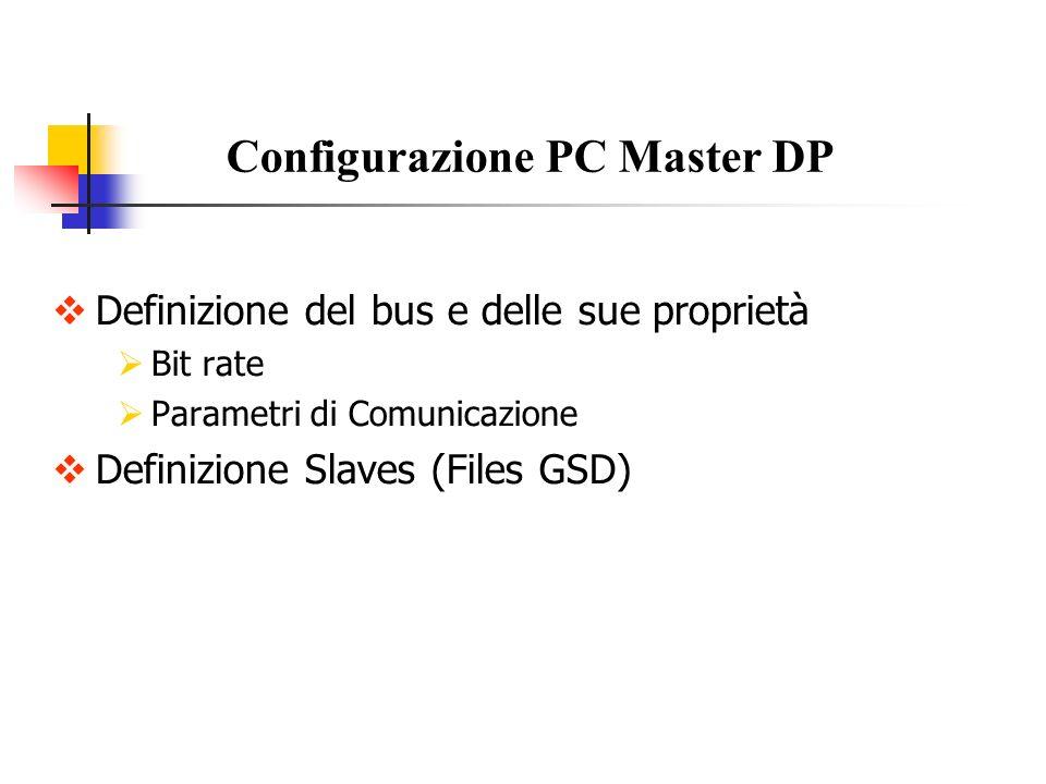 Le funzioni di comunicazione appartengono a tre differenti modalità operative: Wait Mode Database Cyclic Mode Scambio Dati
