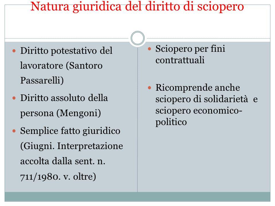 Natura giuridica del diritto di sciopero Diritto potestativo del lavoratore (Santoro Passarelli) Diritto assoluto della persona (Mengoni) Semplice fat