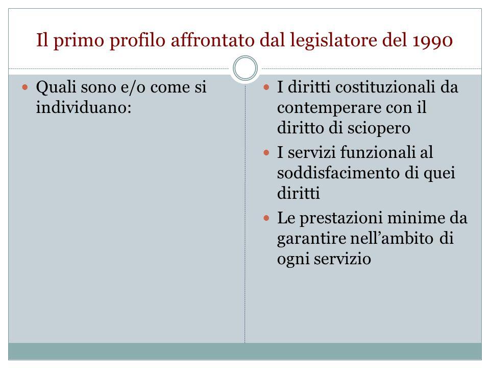 Il primo profilo affrontato dal legislatore del 1990 Quali sono e/o come si individuano: I diritti costituzionali da contemperare con il diritto di sc