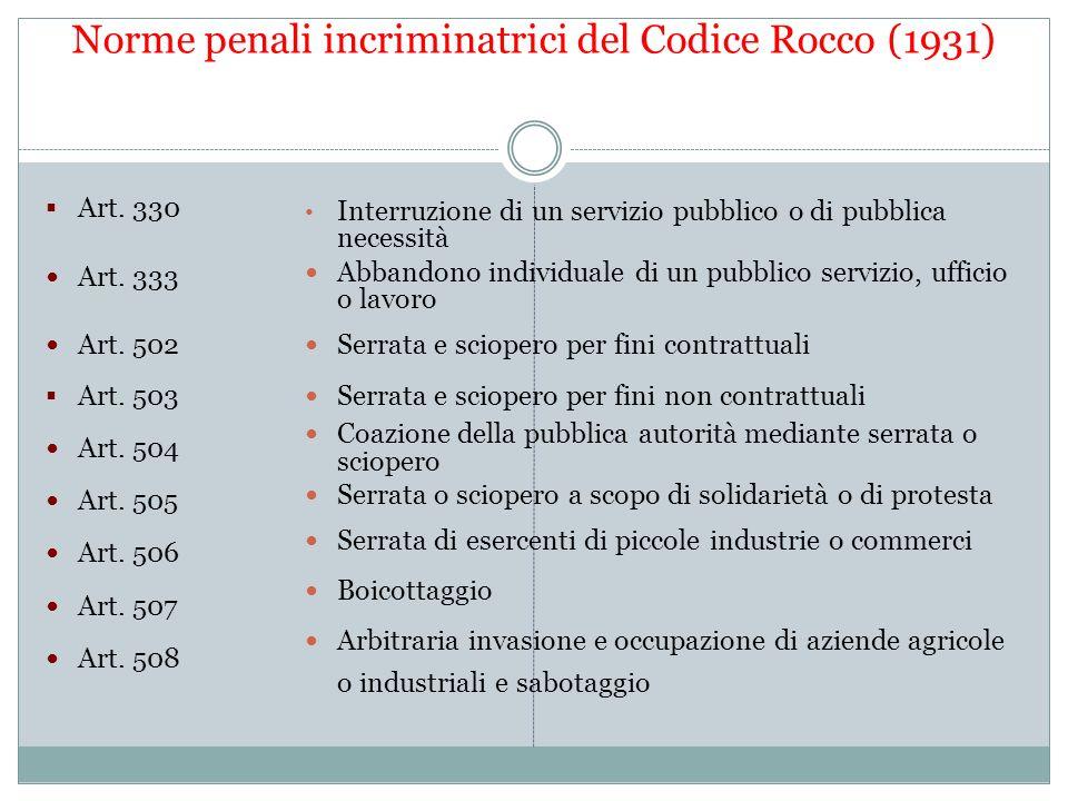 Norme penali incriminatrici del Codice Rocco (1931) Art. 330 Art. 333 Art. 502 Art. 503 Art. 504 Art. 505 Art. 506 Art. 507 Art. 508 Interruzione di u