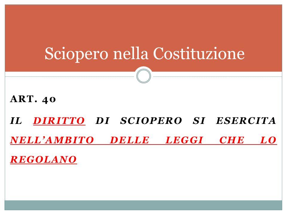 ART. 40 IL DIRITTO DI SCIOPERO SI ESERCITA NELLAMBITO DELLE LEGGI CHE LO REGOLANO Sciopero nella Costituzione