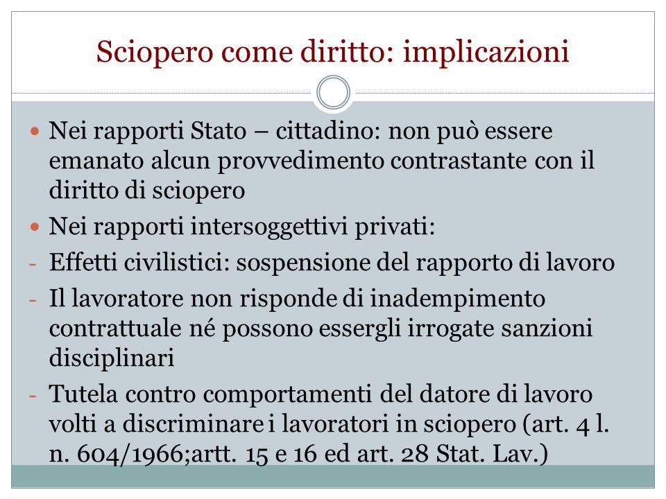 Sciopero come diritto: implicazioni Nei rapporti Stato – cittadino: non può essere emanato alcun provvedimento contrastante con il diritto di sciopero