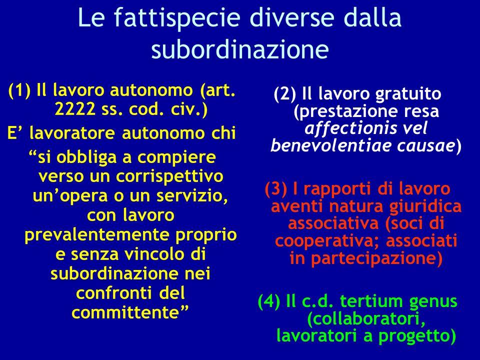 Le fattispecie diverse dalla subordinazione (1) Il lavoro autonomo (art. 2222 ss. cod. civ.) E lavoratore autonomo chi si obbliga a compiere verso un