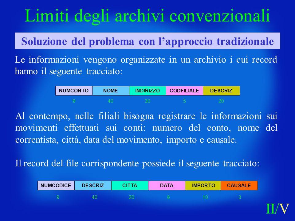 Le informazioni vengono organizzate in un archivio i cui record hanno il seguente tracciato: NUMCONTONOMEINDIRIZZOCODFILIALEDESCRIZ 94030520 NUMCODICE