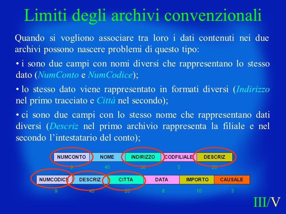 Quando si vogliono associare tra loro i dati contenuti nei due archivi possono nascere problemi di questo tipo: Limiti degli archivi convenzionali NUM