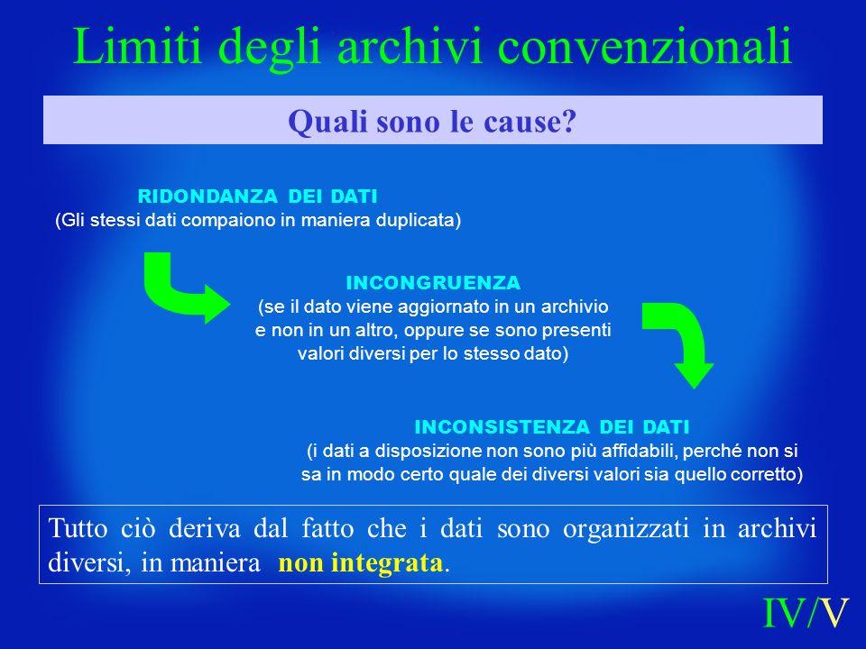 Tutto ciò deriva dal fatto che i dati sono organizzati in archivi diversi, in maniera non integrata. Limiti degli archivi convenzionali Quali sono le