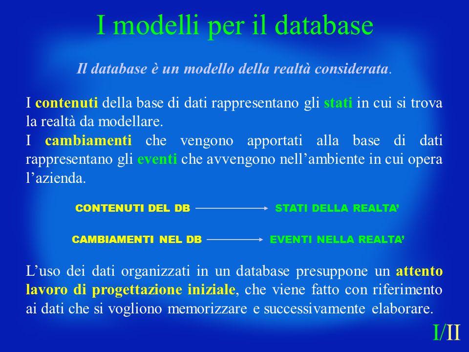 Il database è un modello della realtà considerata. I modelli per il database I contenuti della base di dati rappresentano gli stati in cui si trova la