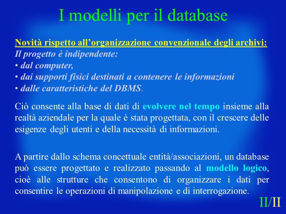 Novità rispetto allorganizzazione convenzionale degli archivi: Il progetto è indipendente: dal computer, dai supporti fisici destinati a contenere le