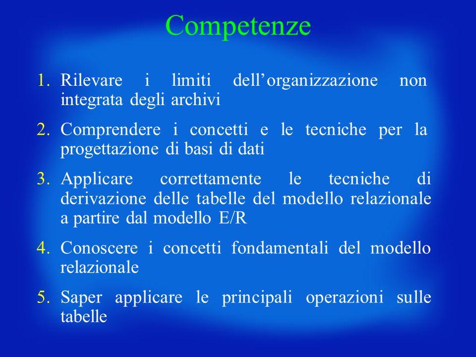 Competenze 1.Rilevare i limiti dellorganizzazione non integrata degli archivi 2.Comprendere i concetti e le tecniche per la progettazione di basi di d