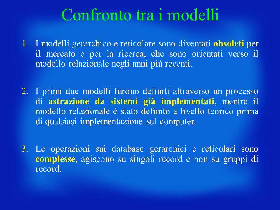 Confronto tra i modelli 1.I modelli gerarchico e reticolare sono diventati obsoleti per il mercato e per la ricerca, che sono orientati verso il model