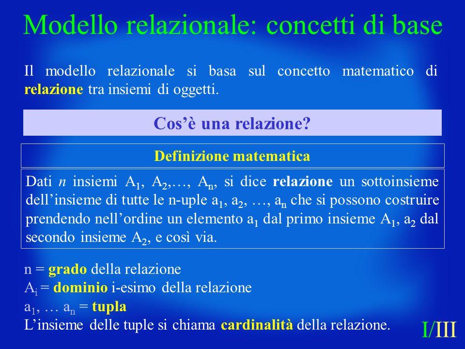 Modello relazionale: concetti di base Il modello relazionale si basa sul concetto matematico di relazione tra insiemi di oggetti. Cosè una relazione?