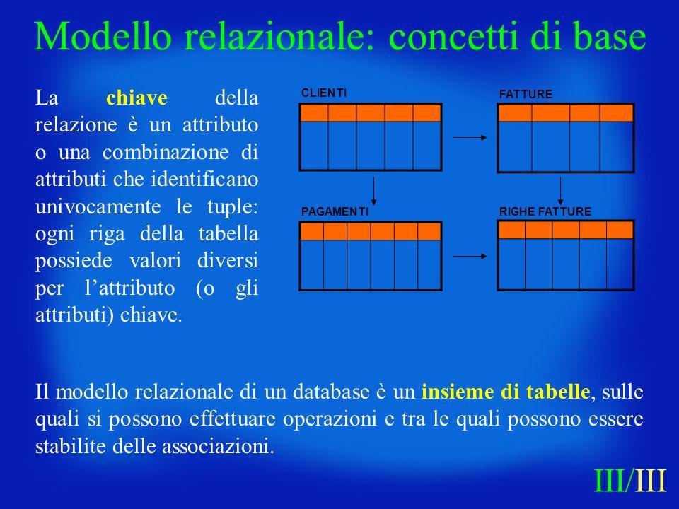 CLIENTI PAGAMENTI FATTURE RIGHE FATTURE Modello relazionale: concetti di base La chiave della relazione è un attributo o una combinazione di attributi