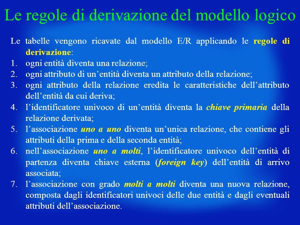 Le regole di derivazione del modello logico Le tabelle vengono ricavate dal modello E/R applicando le regole di derivazione: 1.ogni entità diventa una