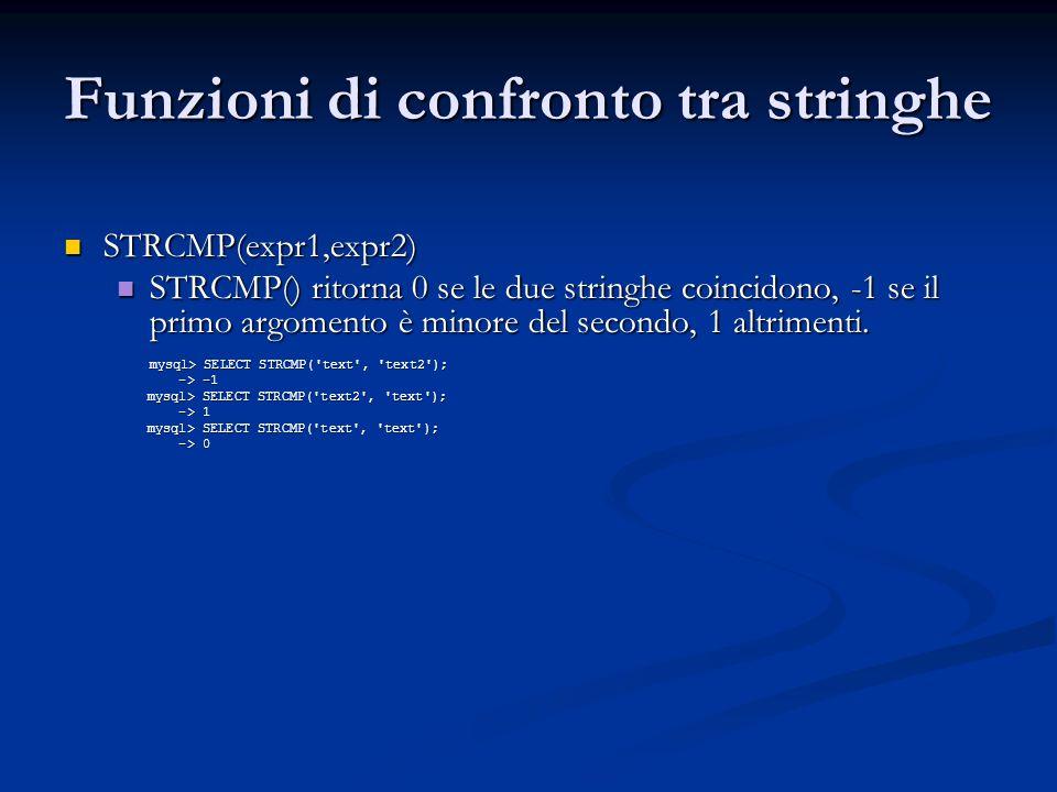 Funzioni di confronto tra stringhe STRCMP(expr1,expr2) STRCMP(expr1,expr2) STRCMP() ritorna 0 se le due stringhe coincidono, -1 se il primo argomento