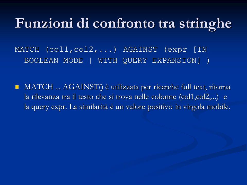 Funzioni di confronto tra stringhe MATCH (col1,col2,...) AGAINST (expr [IN BOOLEAN MODE | WITH QUERY EXPANSION] ) MATCH... AGAINST() è utilizzata per