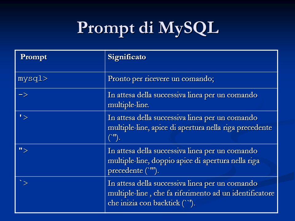 Prompt di MySQL Prompt PromptSignificato mysql> Pronto per ricevere un comando; -> In attesa della successiva linea per un comando multiple-line. '> I