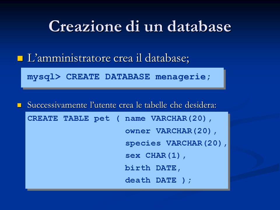 Creazione di un database Lamministratore crea il database; Lamministratore crea il database; mysql> CREATE DATABASE menagerie; Successivamente lutente crea le tabelle che desidera: Successivamente lutente crea le tabelle che desidera: CREATE TABLE pet ( name VARCHAR(20), owner VARCHAR(20), species VARCHAR(20), sex CHAR(1), birth DATE, death DATE );