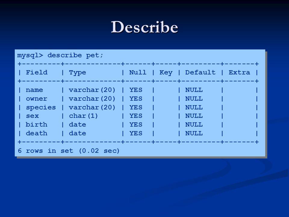 Describe mysql> describe pet; +---------+-------------+------+-----+---------+-------+ | Field | Type | Null | Key | Default | Extra | +---------+----