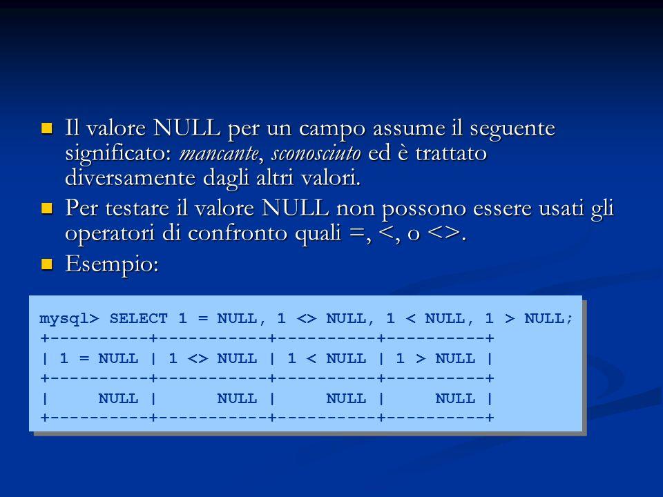 Il valore NULL per un campo assume il seguente significato: mancante, sconosciuto ed è trattato diversamente dagli altri valori. Il valore NULL per un