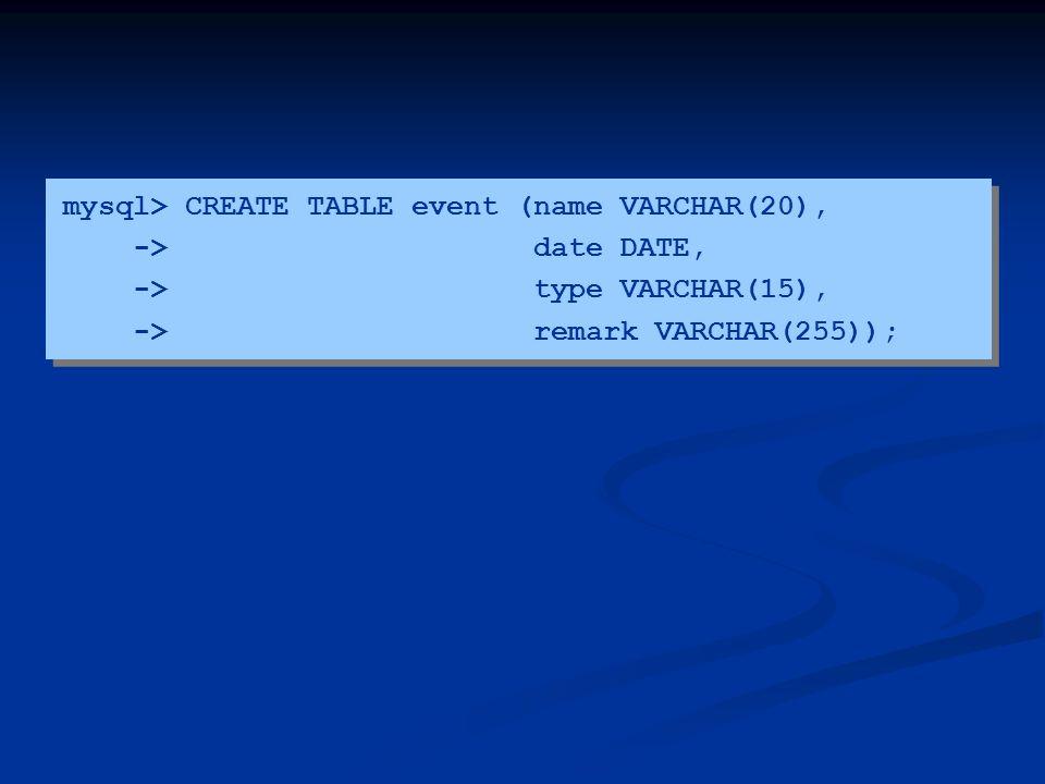 mysql> CREATE TABLE event (name VARCHAR(20), -> date DATE, -> type VARCHAR(15), -> remark VARCHAR(255));