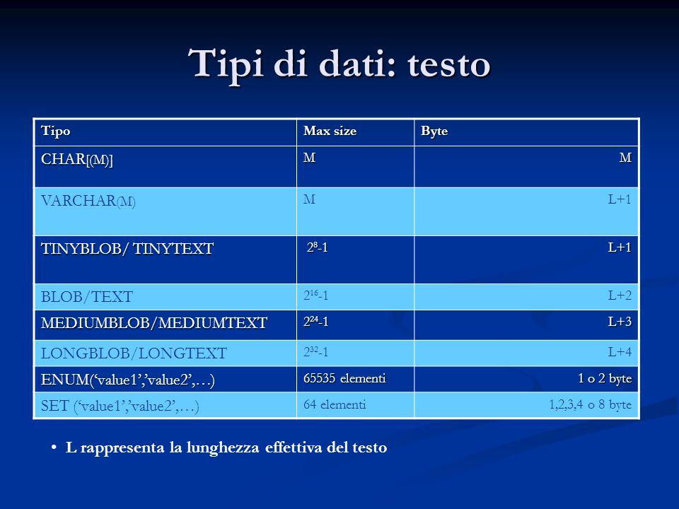 Tipi di dati: testo Tipo Max size Byte CHAR [(M)] MM VARCHAR (M) ML+1 TINYBLOB/ TINYTEXT 2 8 -1 2 8 -1L+1 BLOB/TEXT 2 16 -1L+2 MEDIUMBLOB/MEDIUMTEXT 2 24 -1 L+3 LONGBLOB/LONGTEXT 2 32 -1L+4 ENUM(value1,value2,…) 65535 elementi 1 o 2 byte SET (value1,value2,…) 64 elementi1,2,3,4 o 8 byte L rappresenta la lunghezza effettiva del testo