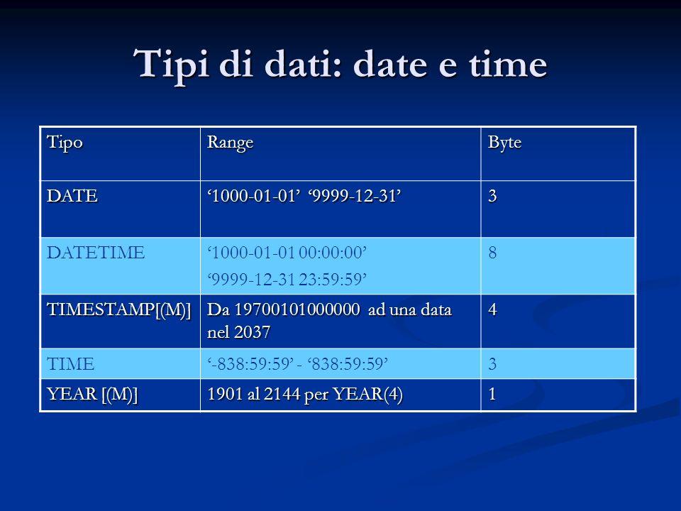 Tipi di dati: date e time TipoRangeByte DATE 1000-01-01 9999-12-31 3 DATETIME1000-01-01 00:00:00 9999-12-31 23:59:59 8 TIMESTAMP[(M)] Da 19700101000000 ad una data nel 2037 4 TIME-838:59:59 - 838:59:593 YEAR [(M)] 1901 al 2144 per YEAR(4) 1