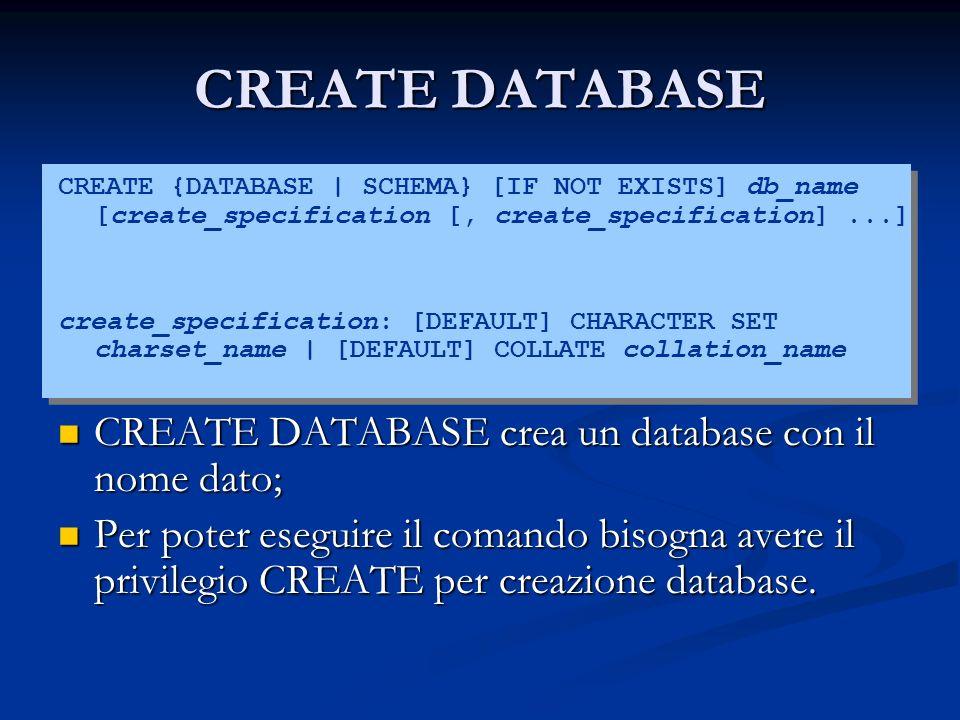 CREATE DATABASE CREATE {DATABASE | SCHEMA} [IF NOT EXISTS] db_name [create_specification [, create_specification]...] create_specification: [DEFAULT] CHARACTER SET charset_name | [DEFAULT] COLLATE collation_name CREATE DATABASE crea un database con il nome dato; CREATE DATABASE crea un database con il nome dato; Per poter eseguire il comando bisogna avere il privilegio CREATE per creazione database.