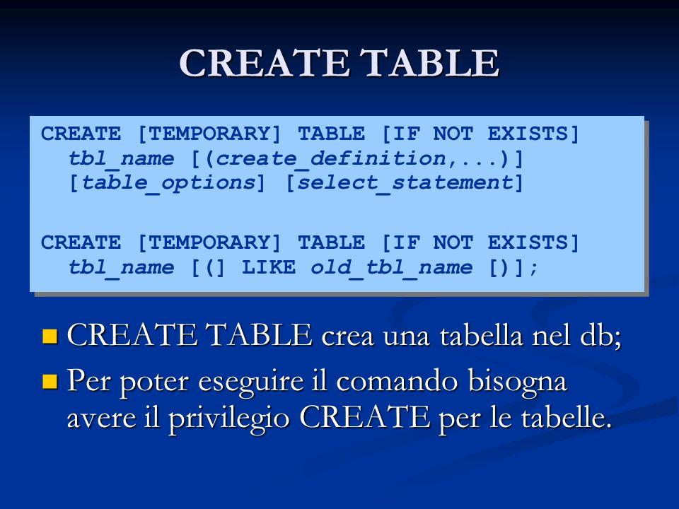 CREATE TABLE CREATE [TEMPORARY] TABLE [IF NOT EXISTS] tbl_name [(create_definition,...)] [table_options] [select_statement] CREATE [TEMPORARY] TABLE [IF NOT EXISTS] tbl_name [(] LIKE old_tbl_name [)]; CREATE TABLE crea una tabella nel db; CREATE TABLE crea una tabella nel db; Per poter eseguire il comando bisogna avere il privilegio CREATE per le tabelle.
