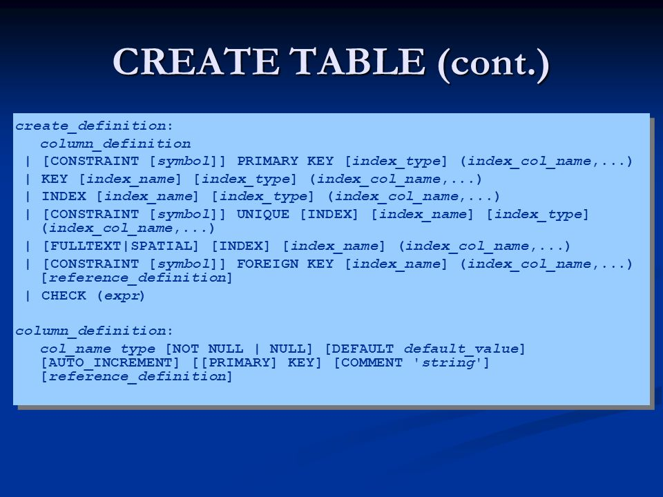 CREATE TABLE (cont.) create_definition: column_definition | [CONSTRAINT [symbol]] PRIMARY KEY [index_type] (index_col_name,...) | KEY [index_name] [index_type] (index_col_name,...) | INDEX [index_name] [index_type] (index_col_name,...) | [CONSTRAINT [symbol]] UNIQUE [INDEX] [index_name] [index_type] (index_col_name,...) | [FULLTEXT|SPATIAL] [INDEX] [index_name] (index_col_name,...) | [CONSTRAINT [symbol]] FOREIGN KEY [index_name] (index_col_name,...) [reference_definition] | CHECK (expr) column_definition: col_name type [NOT NULL | NULL] [DEFAULT default_value] [AUTO_INCREMENT] [[PRIMARY] KEY] [COMMENT string ] [reference_definition]