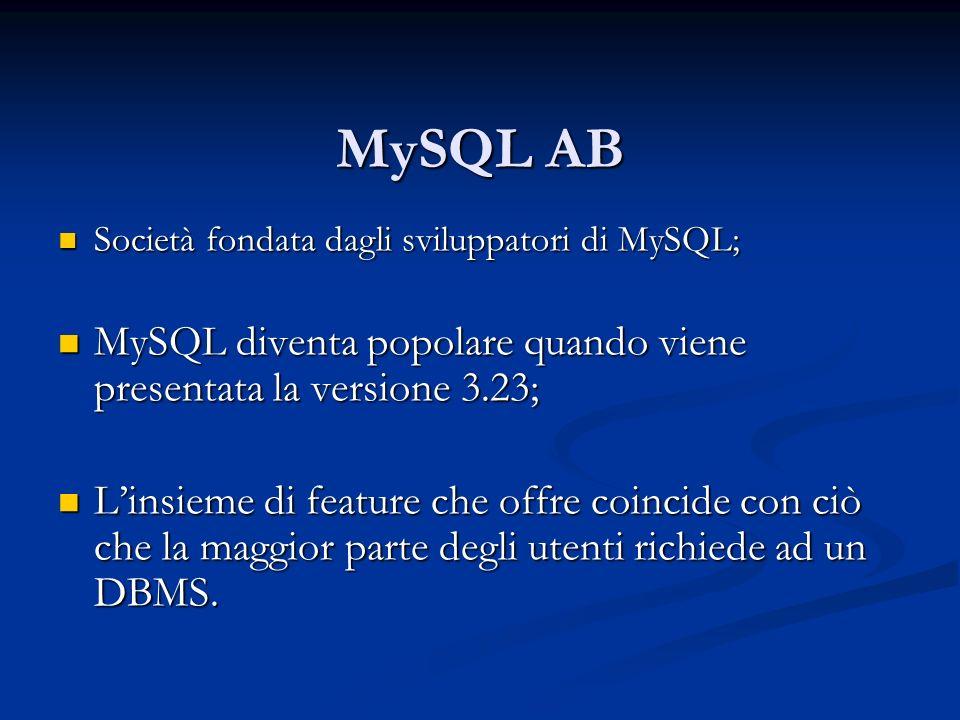 MySQL AB Società fondata dagli sviluppatori di MySQL; Società fondata dagli sviluppatori di MySQL; MySQL diventa popolare quando viene presentata la versione 3.23; MySQL diventa popolare quando viene presentata la versione 3.23; Linsieme di feature che offre coincide con ciò che la maggior parte degli utenti richiede ad un DBMS.