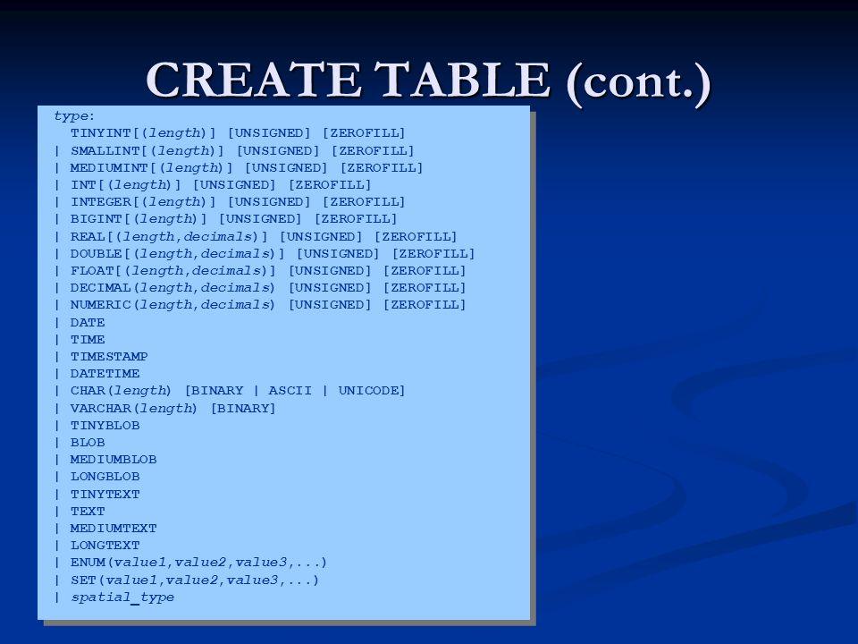 CREATE TABLE (cont.) type: TINYINT[(length)] [UNSIGNED] [ZEROFILL] | SMALLINT[(length)] [UNSIGNED] [ZEROFILL] | MEDIUMINT[(length)] [UNSIGNED] [ZEROFILL] | INT[(length)] [UNSIGNED] [ZEROFILL] | INTEGER[(length)] [UNSIGNED] [ZEROFILL] | BIGINT[(length)] [UNSIGNED] [ZEROFILL] | REAL[(length,decimals)] [UNSIGNED] [ZEROFILL] | DOUBLE[(length,decimals)] [UNSIGNED] [ZEROFILL] | FLOAT[(length,decimals)] [UNSIGNED] [ZEROFILL] | DECIMAL(length,decimals) [UNSIGNED] [ZEROFILL] | NUMERIC(length,decimals) [UNSIGNED] [ZEROFILL] | DATE | TIME | TIMESTAMP | DATETIME | CHAR(length) [BINARY | ASCII | UNICODE] | VARCHAR(length) [BINARY] | TINYBLOB | BLOB | MEDIUMBLOB | LONGBLOB | TINYTEXT | TEXT | MEDIUMTEXT | LONGTEXT | ENUM(value1,value2,value3,...) | SET(value1,value2,value3,...) | spatial_type