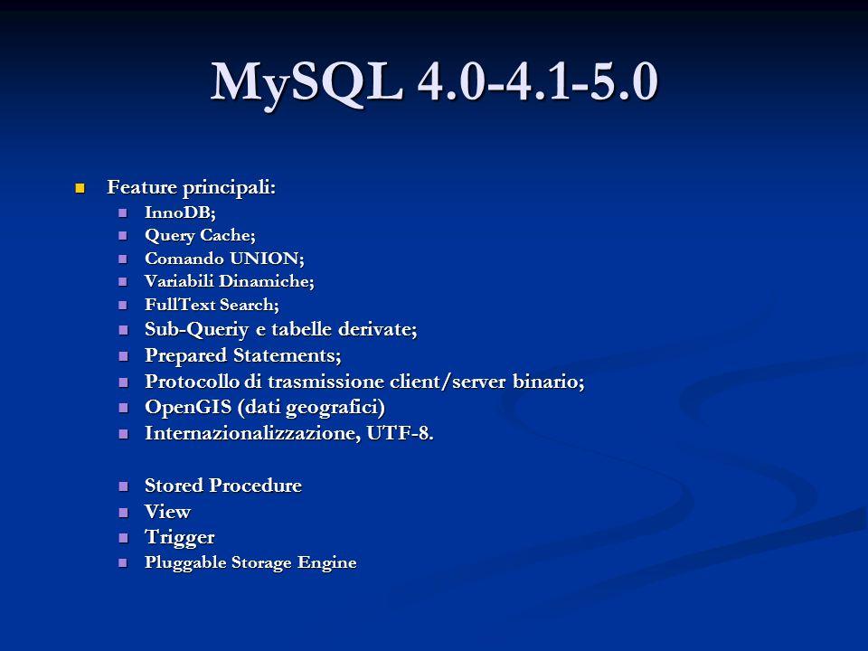 MySQL 4.0-4.1-5.0 Feature principali: Feature principali: InnoDB; InnoDB; Query Cache; Query Cache; Comando UNION; Comando UNION; Variabili Dinamiche; Variabili Dinamiche; FullText Search; FullText Search; Sub-Queriy e tabelle derivate; Sub-Queriy e tabelle derivate; Prepared Statements; Prepared Statements; Protocollo di trasmissione client/server binario; Protocollo di trasmissione client/server binario; OpenGIS (dati geografici) OpenGIS (dati geografici) Internazionalizzazione, UTF-8.