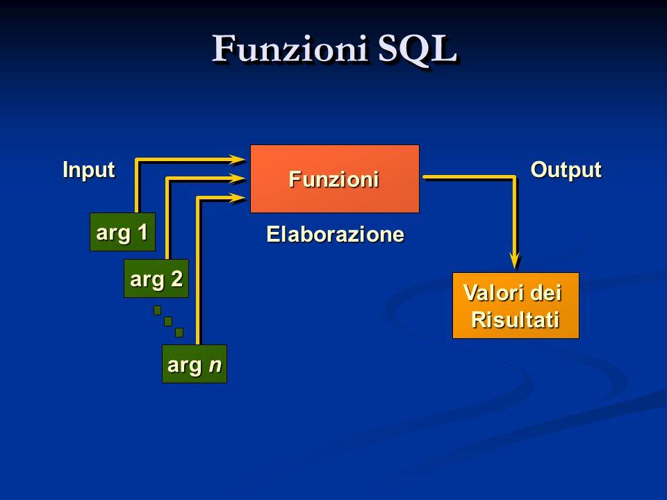 Funzioni SQL FunzioniInput arg 1 arg 2 arg n ElaborazioneOutput Valori dei Risultati