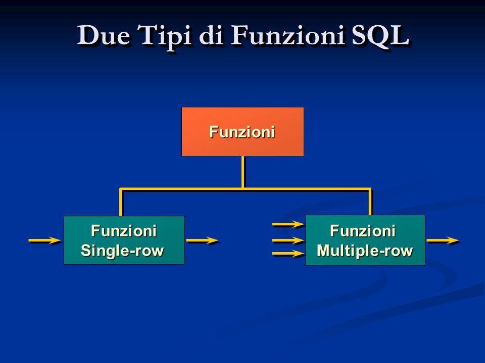 Due Tipi di Funzioni SQL Funzioni FunzioniSingle-row FunzioniMultiple-row