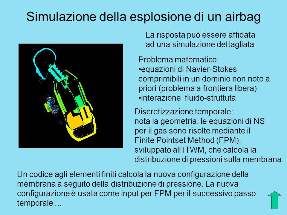 Simulazione della esplosione di un airbag Discretizzazione temporale: nota la geometria, le equazioni di NS per il gas sono risolte mediante il Finite