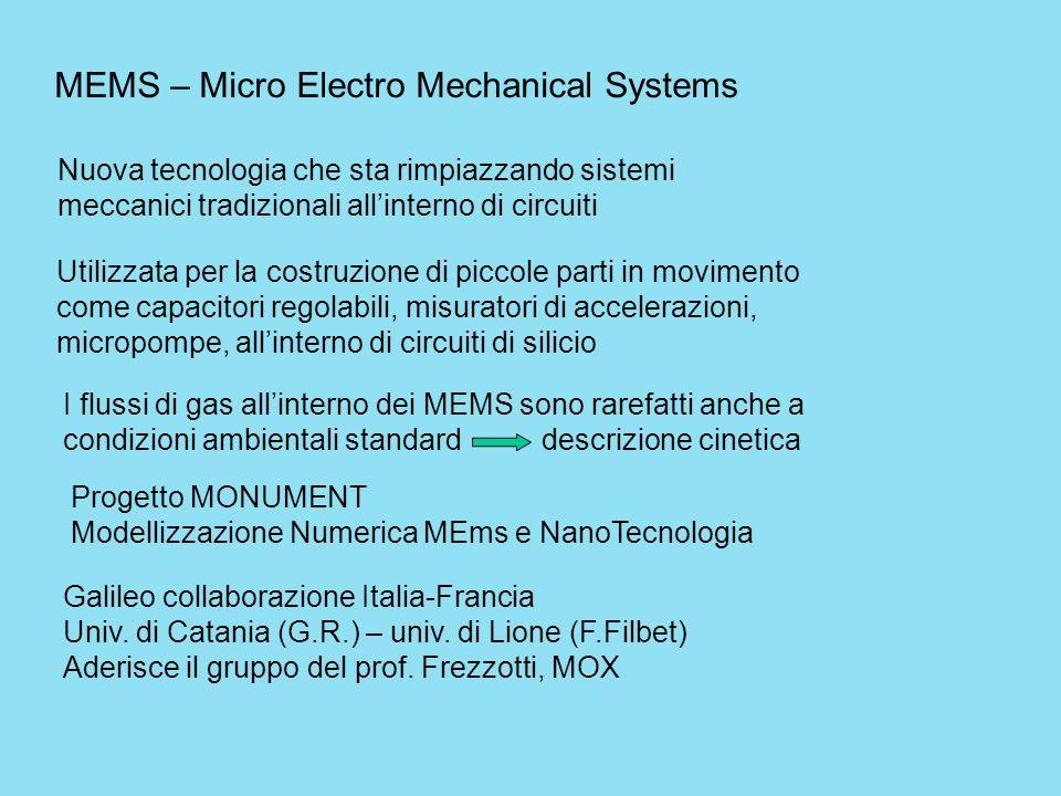 MEMS – Micro Electro Mechanical Systems Nuova tecnologia che sta rimpiazzando sistemi meccanici tradizionali allinterno di circuiti Utilizzata per la