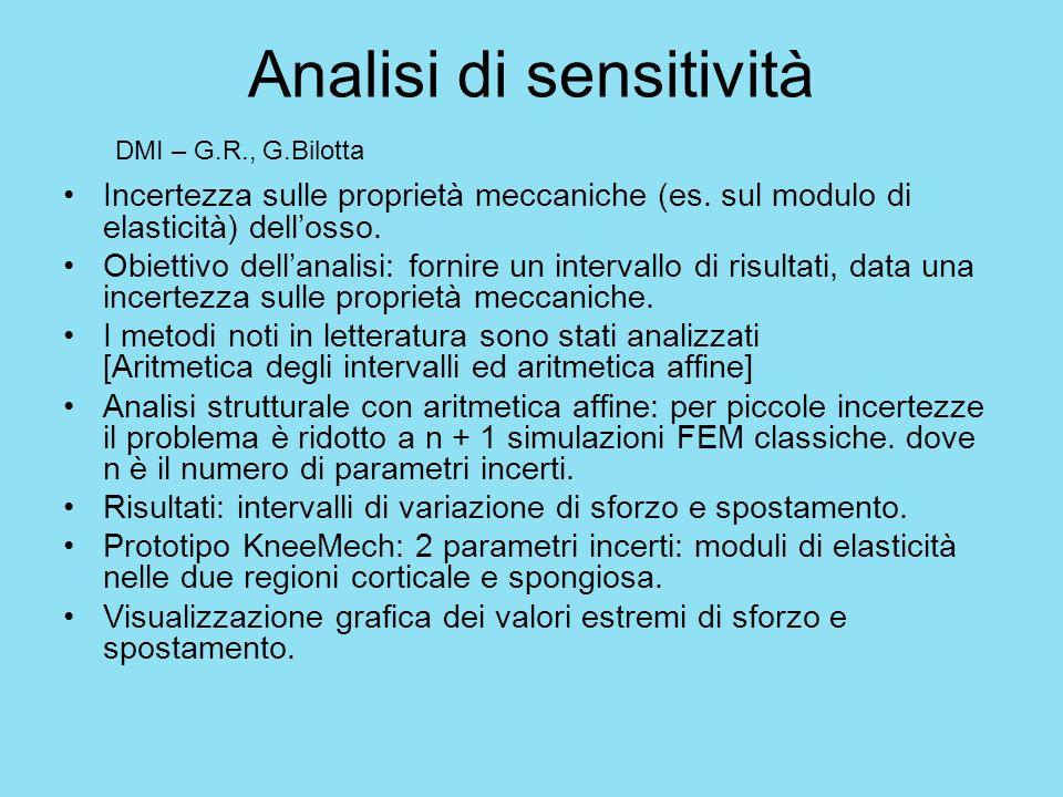 Analisi di sensitività Incertezza sulle proprietà meccaniche (es. sul modulo di elasticità) dellosso. Obiettivo dellanalisi: fornire un intervallo di