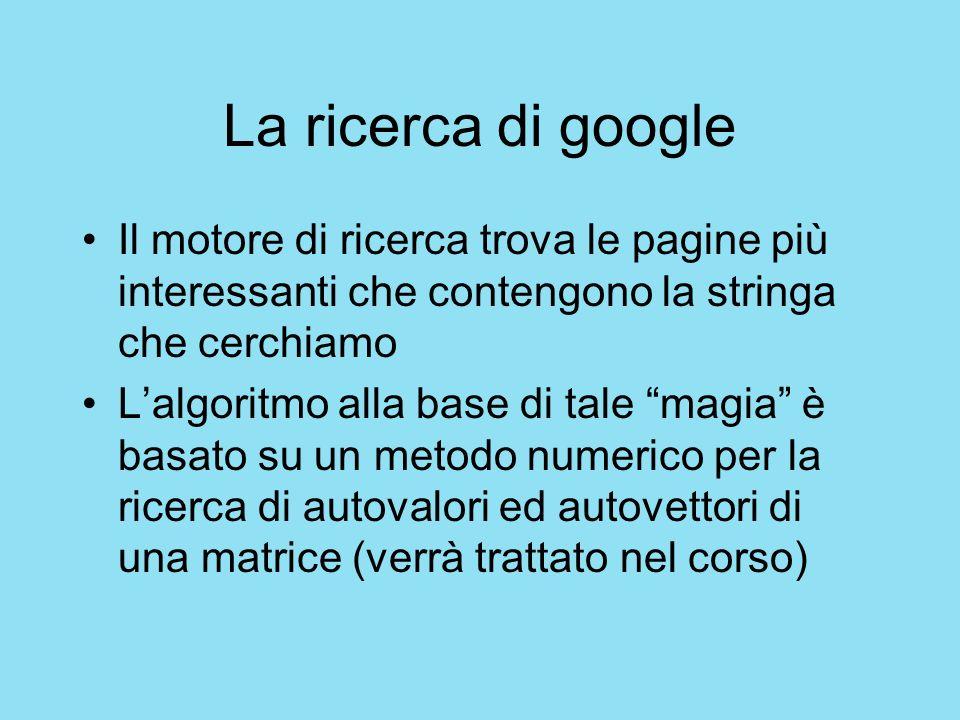 La ricerca di google Il motore di ricerca trova le pagine più interessanti che contengono la stringa che cerchiamo Lalgoritmo alla base di tale magia