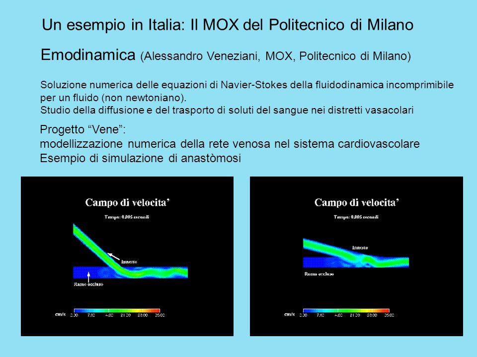 Emodinamica (Alessandro Veneziani, MOX, Politecnico di Milano) Soluzione numerica delle equazioni di Navier-Stokes della fluidodinamica incomprimibile