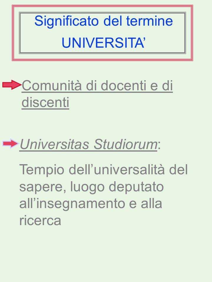 Significato del termine UNIVERSITA Comunità di docenti e di discenti Universitas Studiorum: Tempio delluniversalità del sapere, luogo deputato allinsegnamento e alla ricerca