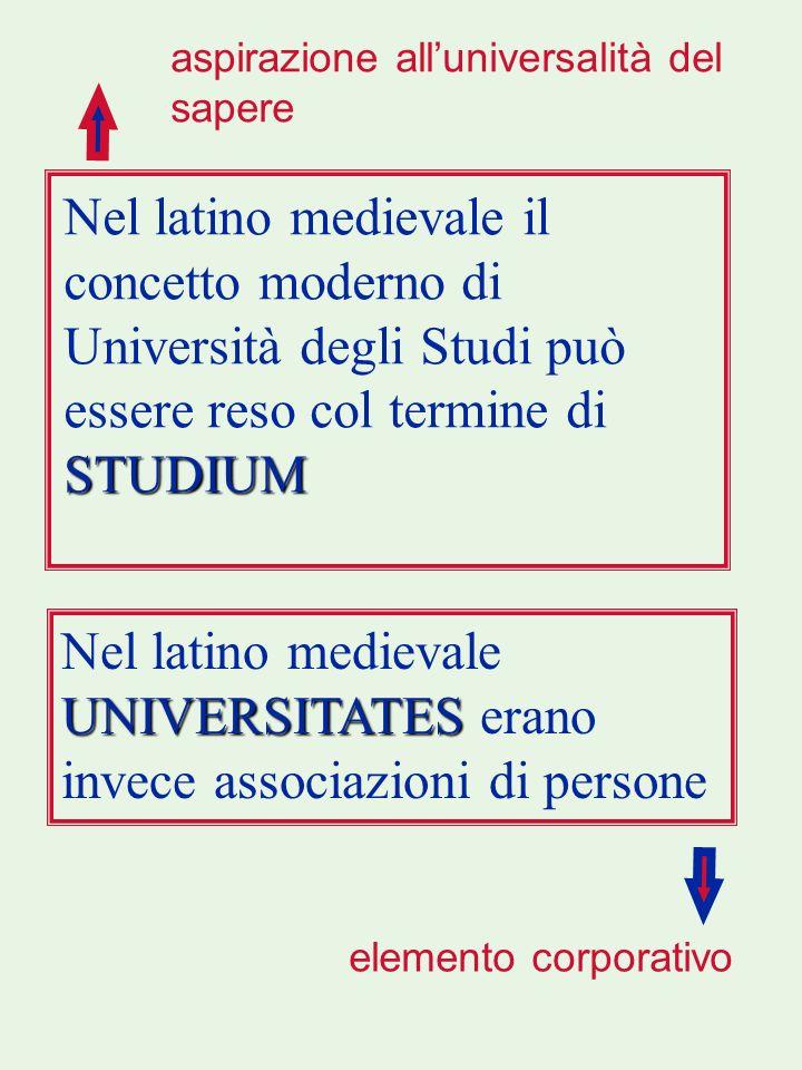 STUDIUM Nel latino medievale il concetto moderno di Università degli Studi può essere reso col termine di STUDIUM UNIVERSITATES Nel latino medievale UNIVERSITATES erano invece associazioni di persone elemento corporativo aspirazione alluniversalità del sapere