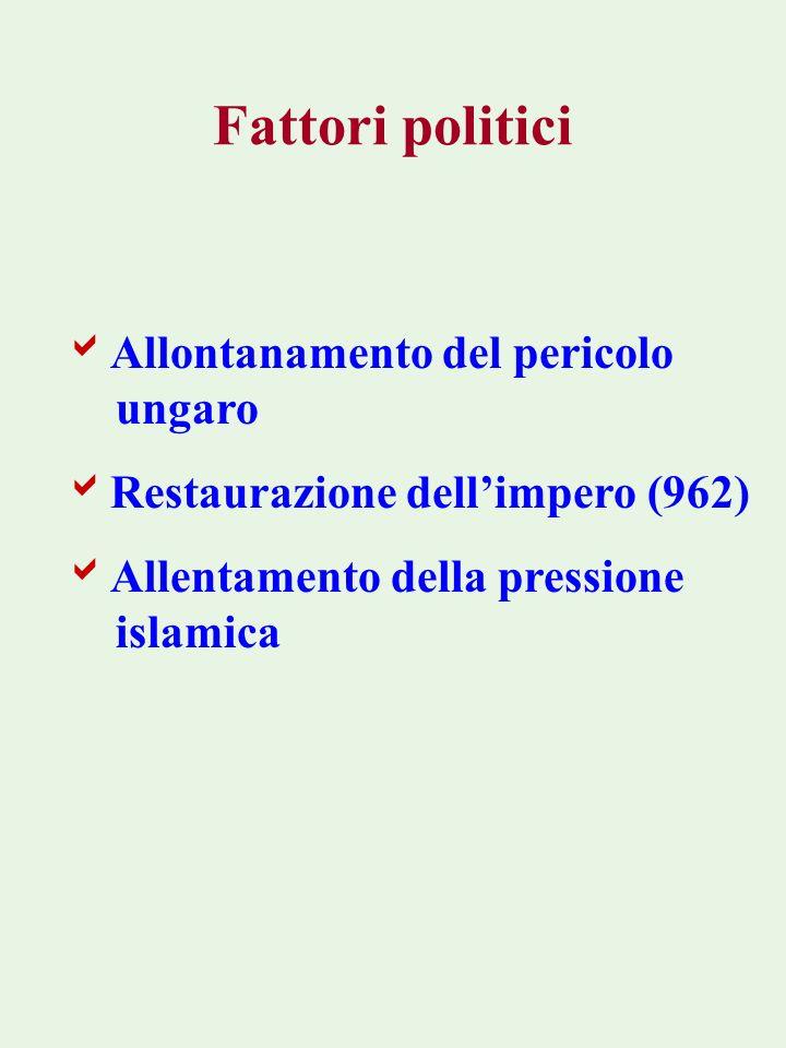Fattori politici Allontanamento del pericolo ungaro Restaurazione dellimpero (962) Allentamento della pressione islamica