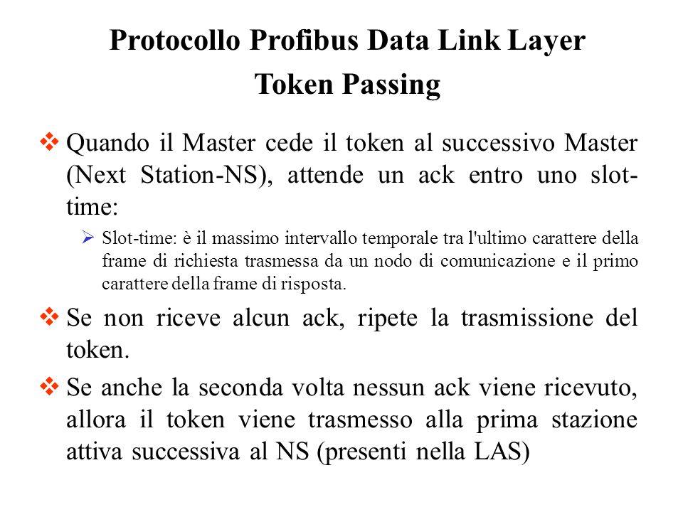 Quando il Master cede il token al successivo Master (Next Station-NS), attende un ack entro uno slot- time: Slot-time: è il massimo intervallo tempora